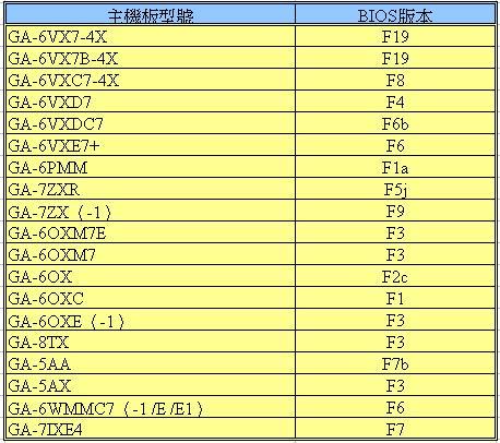 http://channel.synnex.com.tw/asp/images/Info64001.JPG